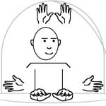 gebaar gebarenruimte figuur 2