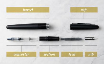 Fountain Pen Breakdown