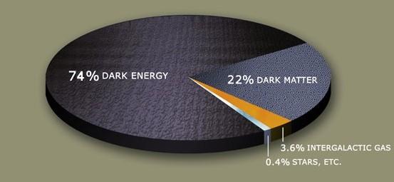 bigbang_dark_energy.jpg