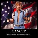 Καταρρίπτεται.Ο Dr Simoncini και η θεραπεία του καρκίνου με σόδα