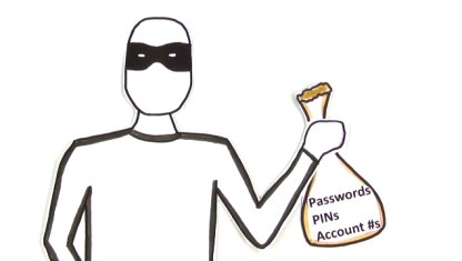 Password-Phishing-Scams