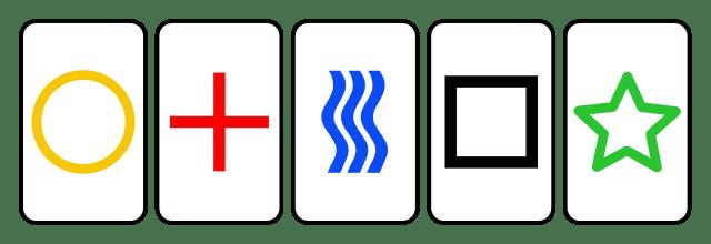 Πέντε είδη καρτών Zener.