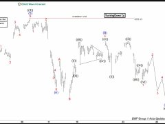 Elliott Wave View: SPX Resumes Correction Lower