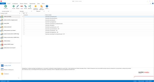 Podstawowe okno programu (widoczne predefiniowane analizy sprzedaży)