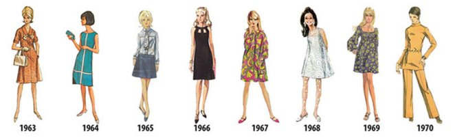 women-fashion-dress-history-timeline-19