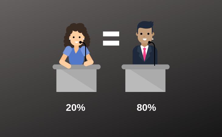 Candidatos: de 595, 440 son hombres y 155 son mujeres 3
