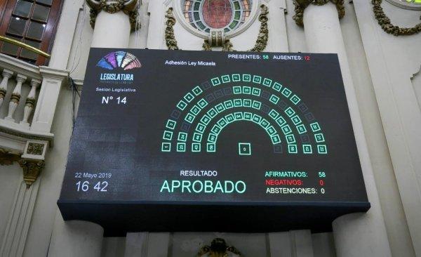 Córdoba se prepara para implementar la Ley Micaela 5