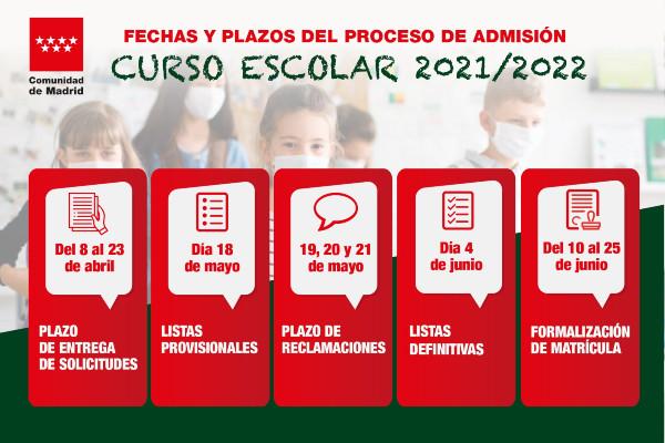 Madrid Curso escolar 2021-2022