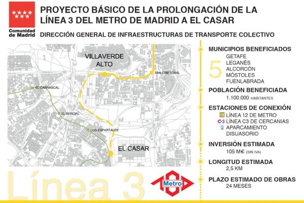 Línea 3 proyecto ampliación