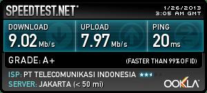 Speedtest 26/01/13 | @wifi.id
