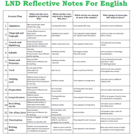 LND Reflective notes for English