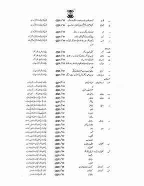 Ranges Punjab Pakistan Jobs Latest Announcement. 2