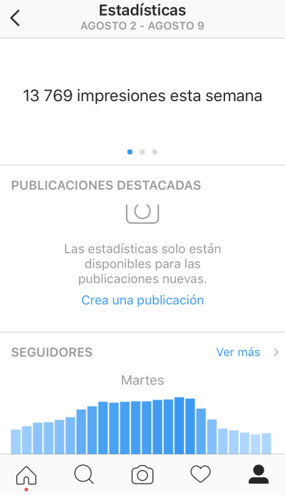 Instagram for business - Muestra Estadisticas