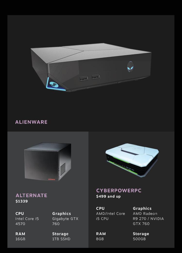Steam Machines @ CES 2014 - Alienware, Alternate, CyberPowerPC