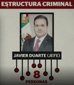 duarte_criminal