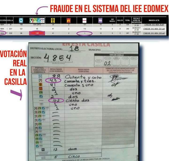 En Redes Sociales exhiben Fraude Electoral en el Estado de México