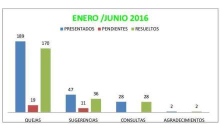 La Concejalía de Participación Ciudadana de Caravaca atiende más de 400 peticiones de los vecinos en el primer semestre del año