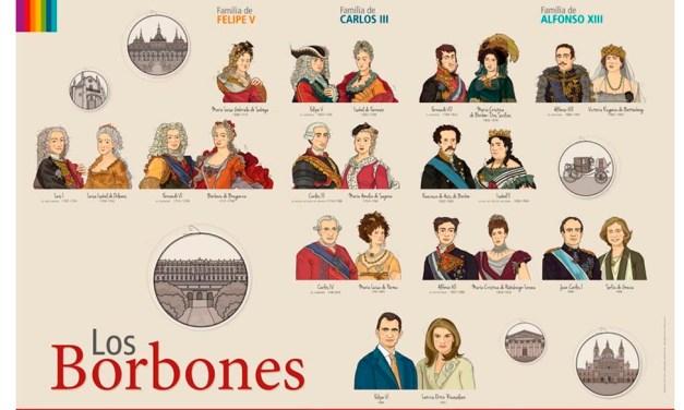 """Los Borbones y """"sus negocios"""""""