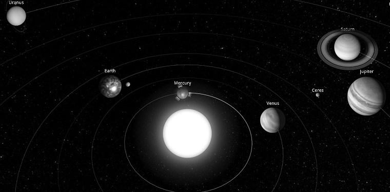 Planetas Retrógrados – Mercurio