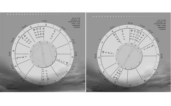 Coronavirus 2020 – Spanish Flu 1918