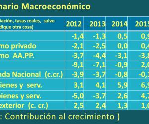plan estabilidad 2012-2016