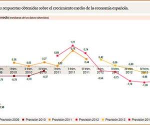 informe-consenso-economico-2-trimestre-2013-1-p