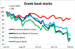 Graph%20Greek%20bank%20stocks