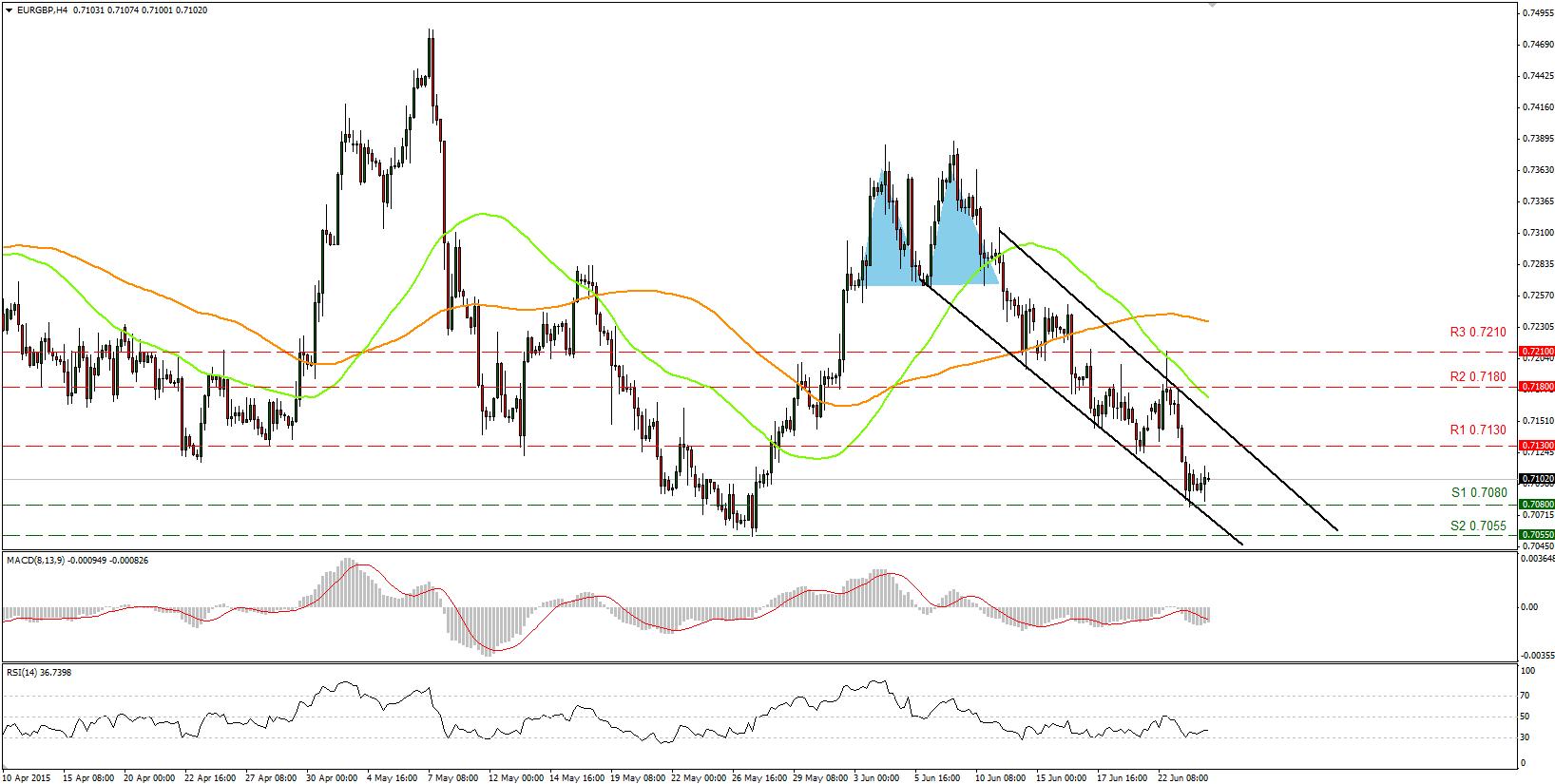EURGBP 24062015