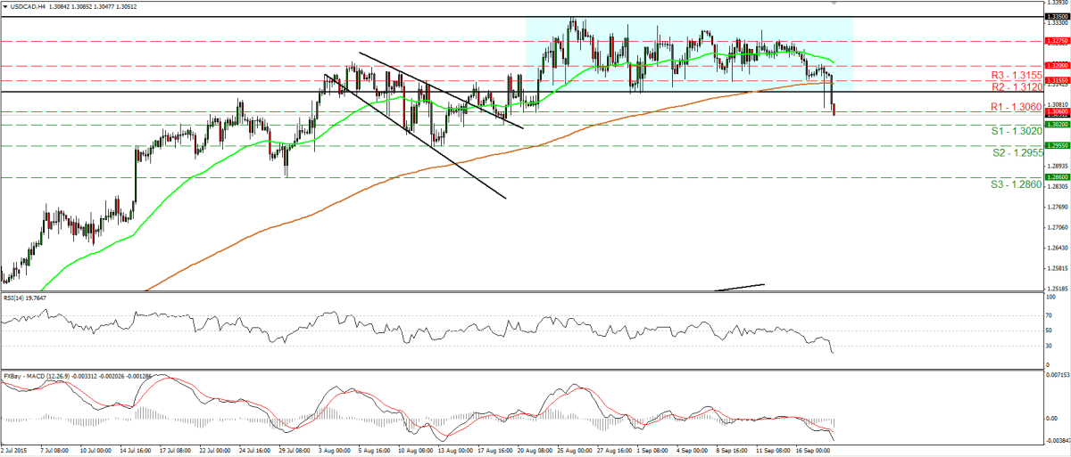 USDCAD_18Sep2015