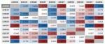 Ya tenemos nuestra tabla de correlaciones, ¿aprendemos a interpretarlas?