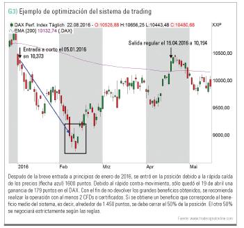 Optimizacion trading EMA 200 y DAX