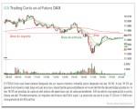 Así es como se utilizan las roturas en el trading