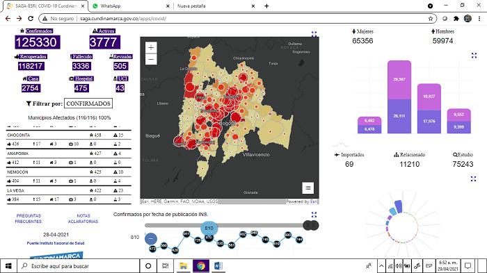 Siete decesos y 250 nuevos contagios por COVID-19 en Sabana Centro en 48 horas
