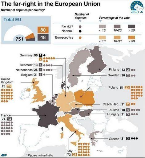 Europa - UE - Política - Eurodiputados de extrema derecha tras las elecciones del 25May 2014