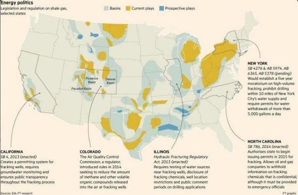 Fracking EEUU