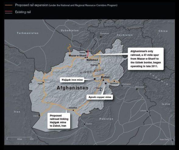 Red ferroviaria Afganistán