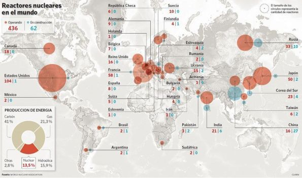 Mundo - Energía - Economía - Producción - Centrales nucleares en el mundo