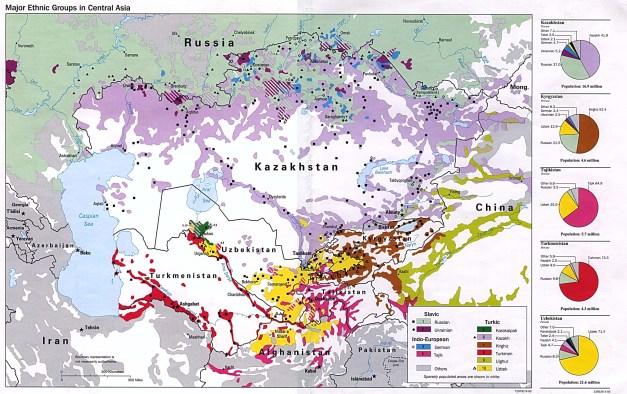 Asia - Población - Grupos-Etnicos-de-Asia-Central