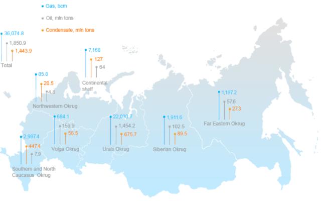 Reservas actuales de gas y petróleo de la empresa Gazprom. Imagen y datos publicados por la propia compañía.