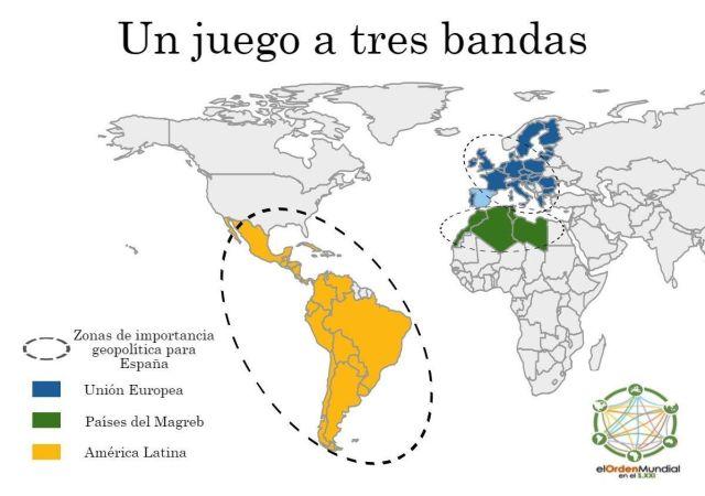 Prioridades geopolíticas España