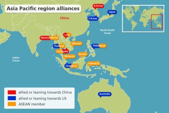 Alianzas Asia Pacifico