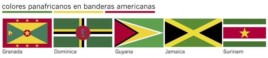 panafricano