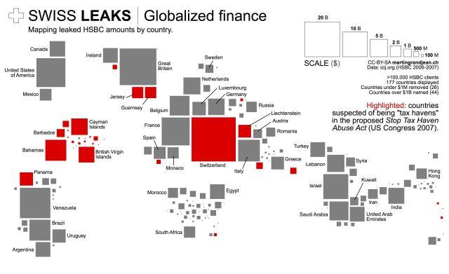 """En un reciente escándalo conocido como """"Swissleaks"""", miles de cuentas bancarias se filtraron, evidenciando a Suiza como un refugio fiscal. Fuente: Martin Grandjean http://www.martingrandjean.ch/wp-content/uploads/2015/02/Swissleaks-tax-havens.jpg"""