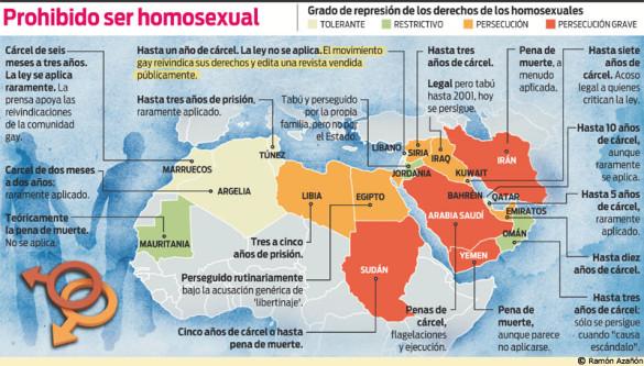 Situación de la homosexualidad en el Magreb y Oriente Medio. Casi todos los países musulmanes criminalizan la homosexualidad. Ramón Azañón