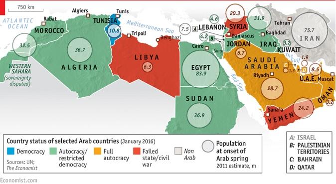 La situación de los países árabes cinco años después de las 'primaveras'. Fuente: The Economist