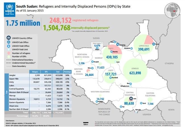 Refugiados y desplazados internos en Sudán del Sur a 1 de enero de 2015. Fuente: ACNUR