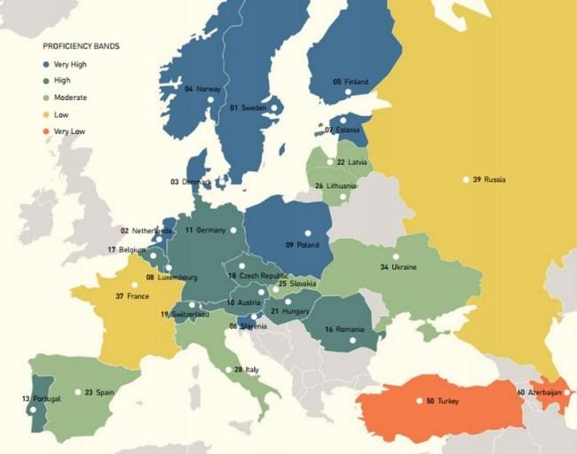 La mayoría de los ciudadanos europeos dominan o se manejan con el inglés. En Latinoamérica, Asia y África, el panorama es menos optimista