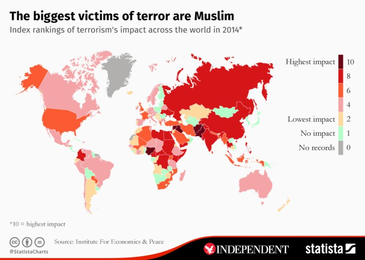 Índice de impacto del terrorismo en 2014. Fuente: Statista