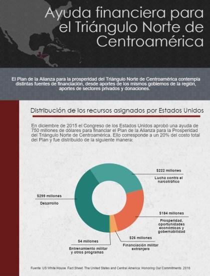 infograph-tn-1