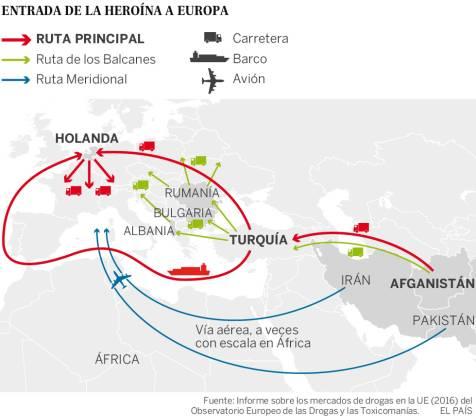 El camino de la heroína hasta Europa. Fuente: El País